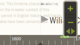View the interactive timeline